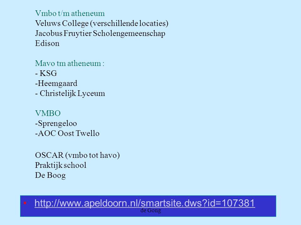 http://www.apeldoorn.nl/smartsite.dws id=107381 de Gong Vmbo t/m atheneum Veluws College (verschillende locaties) Jacobus Fruytier Scholengemeenschap Edison Mavo tm atheneum : - KSG -Heemgaard - Christelijk Lyceum VMBO -Sprengeloo -AOC Oost Twello OSCAR (vmbo tot havo) Praktijk school De Boog