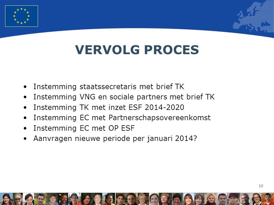 10 European Union Regional Policy – Employment, Social Affairs and Inclusion VERVOLG PROCES Instemming staatssecretaris met brief TK Instemming VNG en