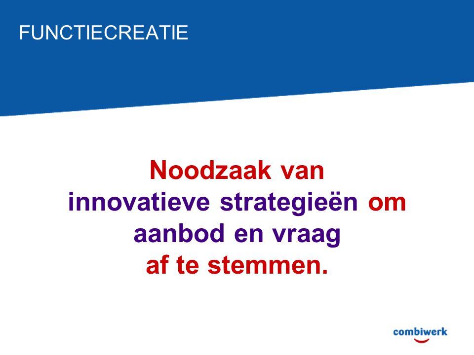 FUNCTIECREATIE Noodzaak van innovatieve strategieën om aanbod en vraag af te stemmen.