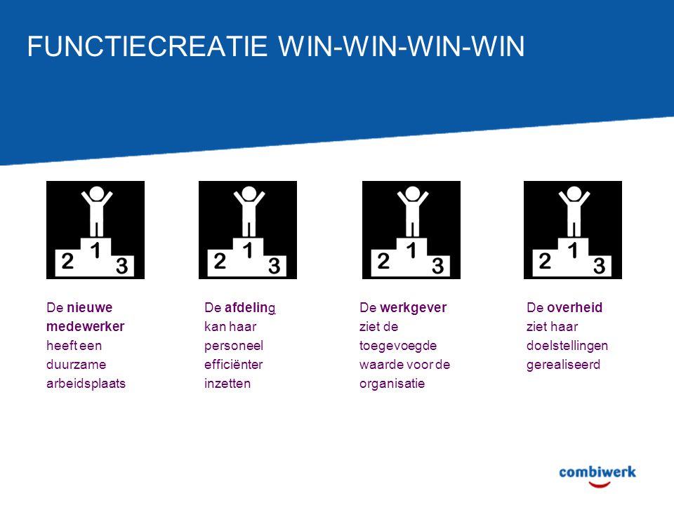 FUNCTIECREATIE WIN-WIN-WIN-WIN De werkgever ziet de toegevoegde waarde voor de organisatie De afdeling kan haar personeel efficiënter inzetten De over