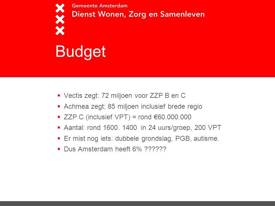 Budget  Vectis zegt: 72 miljoen voor ZZP B en C  Achmea zegt; 85 miljoen inclusief brede regio  ZZP C (inclusief VPT) = rond €60.000.000  Aantal: