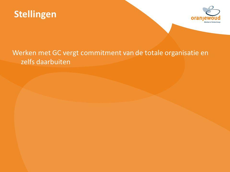Werken met GC vergt geen structuurwijzigingen van de organisatie(s) Stellingen