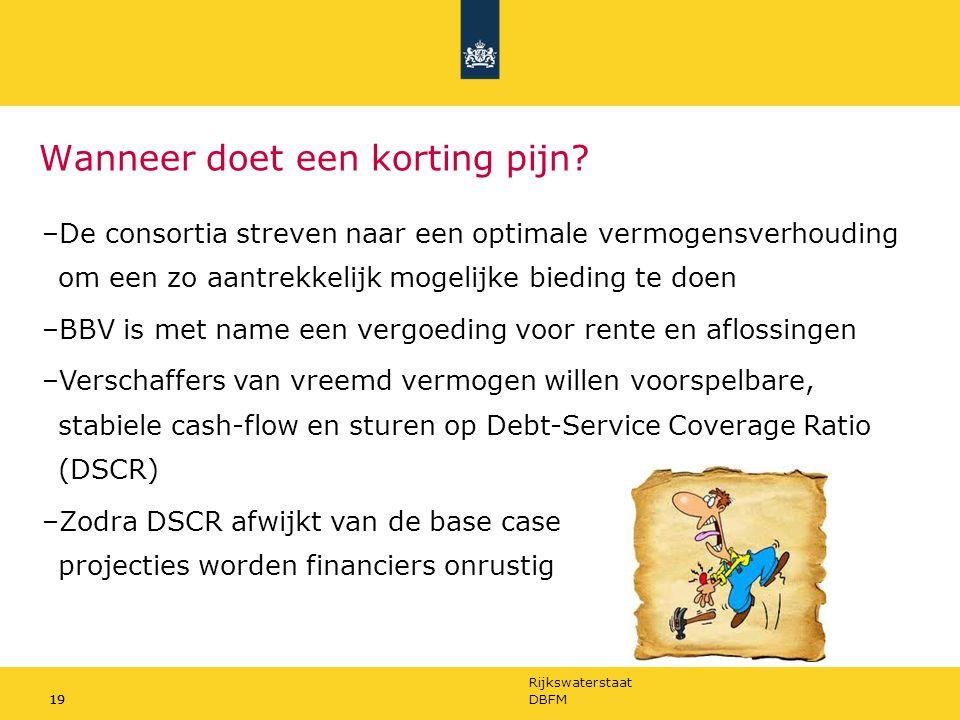 Rijkswaterstaat 19DBFM19 Wanneer doet een korting pijn? –De consortia streven naar een optimale vermogensverhouding om een zo aantrekkelijk mogelijke