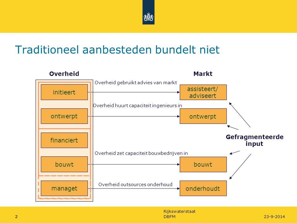 Rijkswaterstaat 2DBFM223-9-2014 Traditioneel aanbesteden bundelt niet initieert ontwerpt financiert bouwt managet OverheidMarkt assisteert/ adviseert
