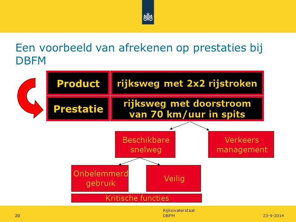 Rijkswaterstaat 20DBFM2023-9-2014 Prestatie rijksweg met doorstroom van 70 km/uur in spits Product rijksweg met 2x2 rijstroken Beschikbare snelweg Ver