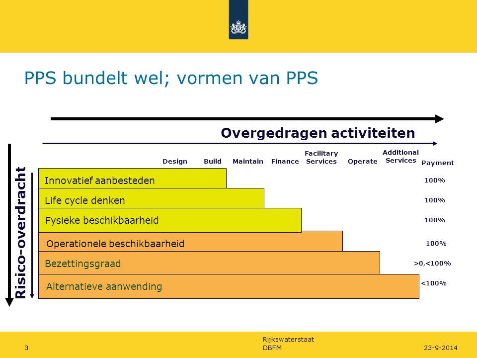 Rijkswaterstaat 3DBFM323-9-20143 Operationele beschikbaarheid PPS bundelt wel; vormen van PPS Payment Innovatief aanbesteden 100% Life cycle denken 10
