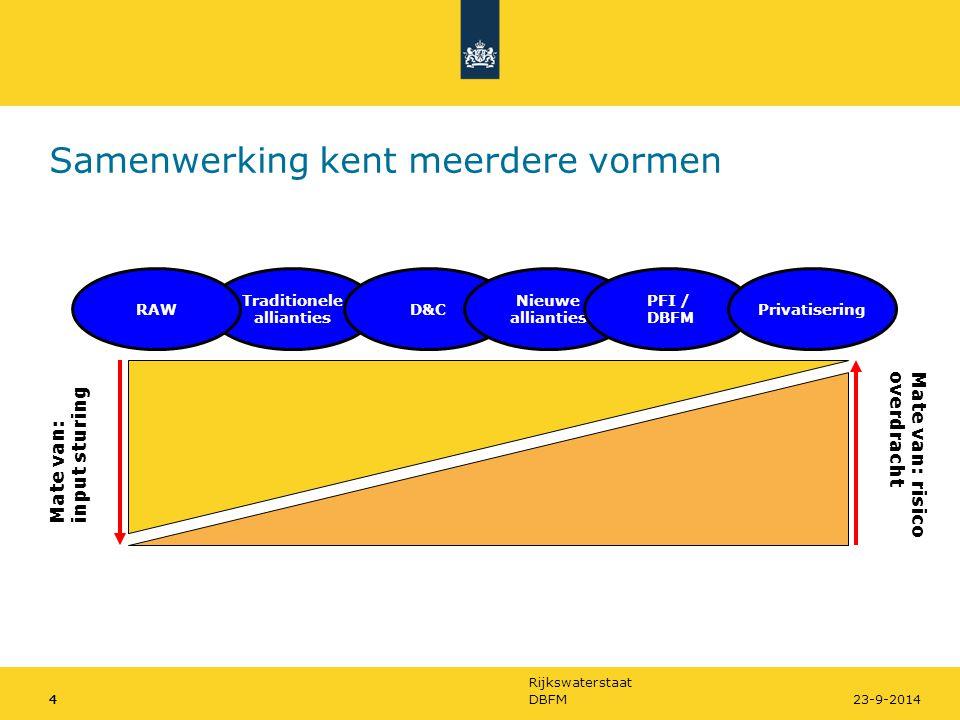 Rijkswaterstaat 4DBFM423-9-20144 Samenwerking kent meerdere vormen Mate van: input sturing Mate van: risico overdracht Traditionele allianties RAWD&C