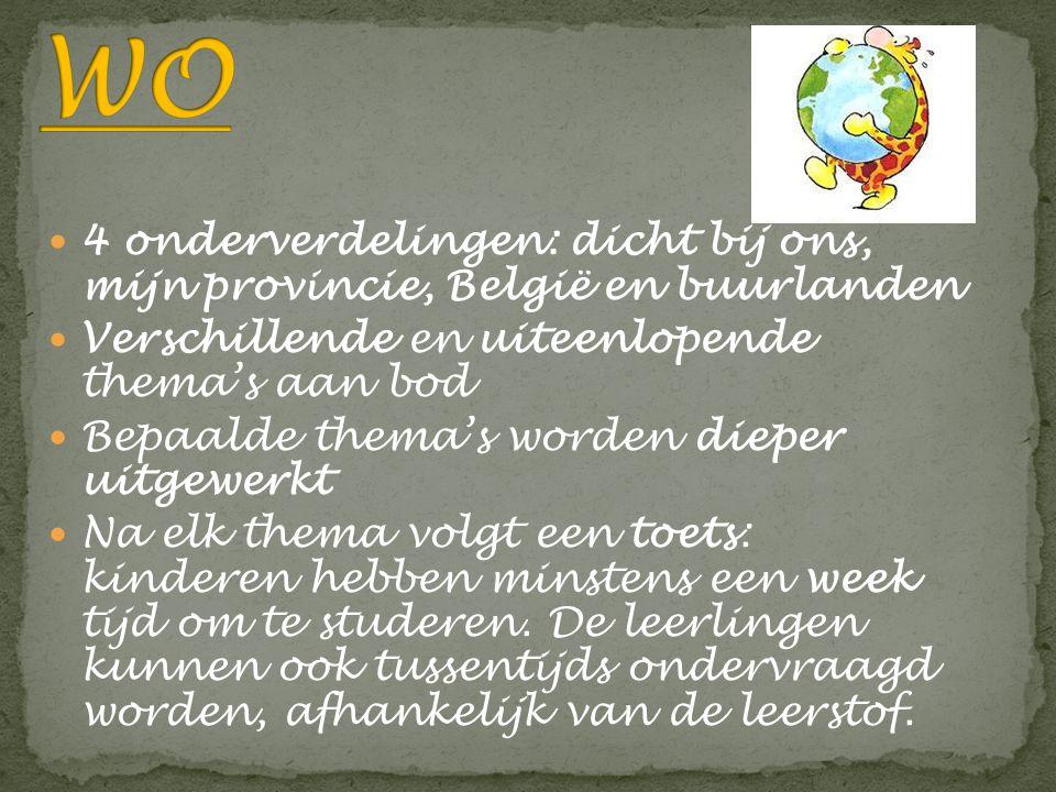 4 onderverdelingen: dicht bij ons, mijn provincie, België en buurlanden Verschillende en uiteenlopende thema's aan bod Bepaalde thema's worden dieper