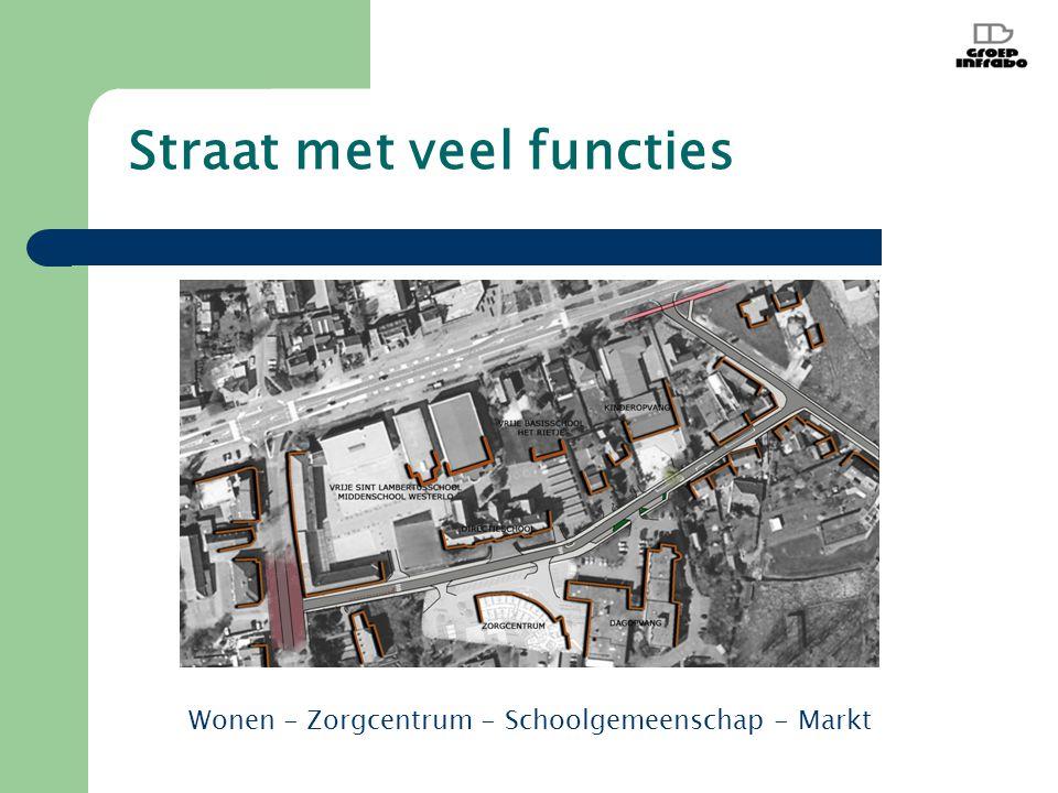 Straat met veel functies Wonen - Zorgcentrum - Schoolgemeenschap - Markt