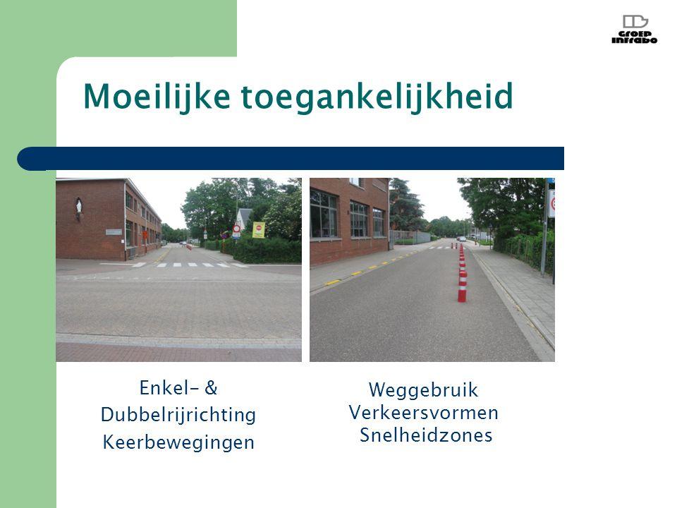 Moeilijke toegankelijkheid Enkel- & Dubbelrijrichting Keerbewegingen Weggebruik Verkeersvormen Snelheidzones