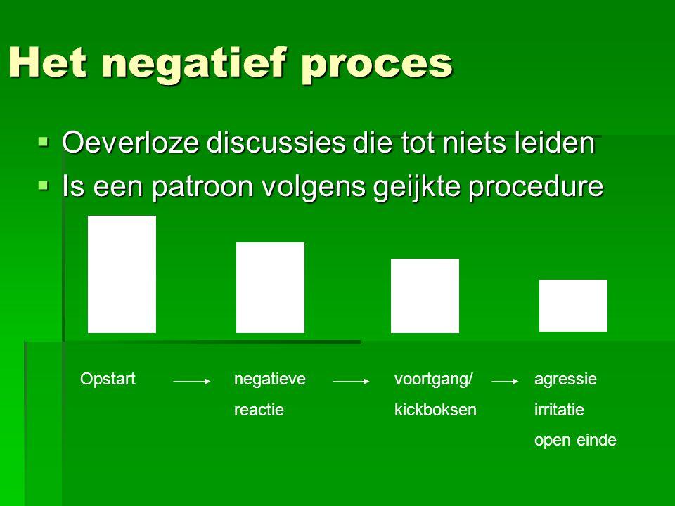 Het negatief proces  Oeverloze discussies die tot niets leiden  Is een patroon volgens geijkte procedure Opstart negatievevoortgang/ agressie reacti