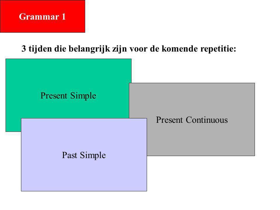 Grammar 1 Present Simple:1 werkwoord.He/she/it -> ww+s (SHIT) Voorbeelden:I am.He sleeps.She smiles.