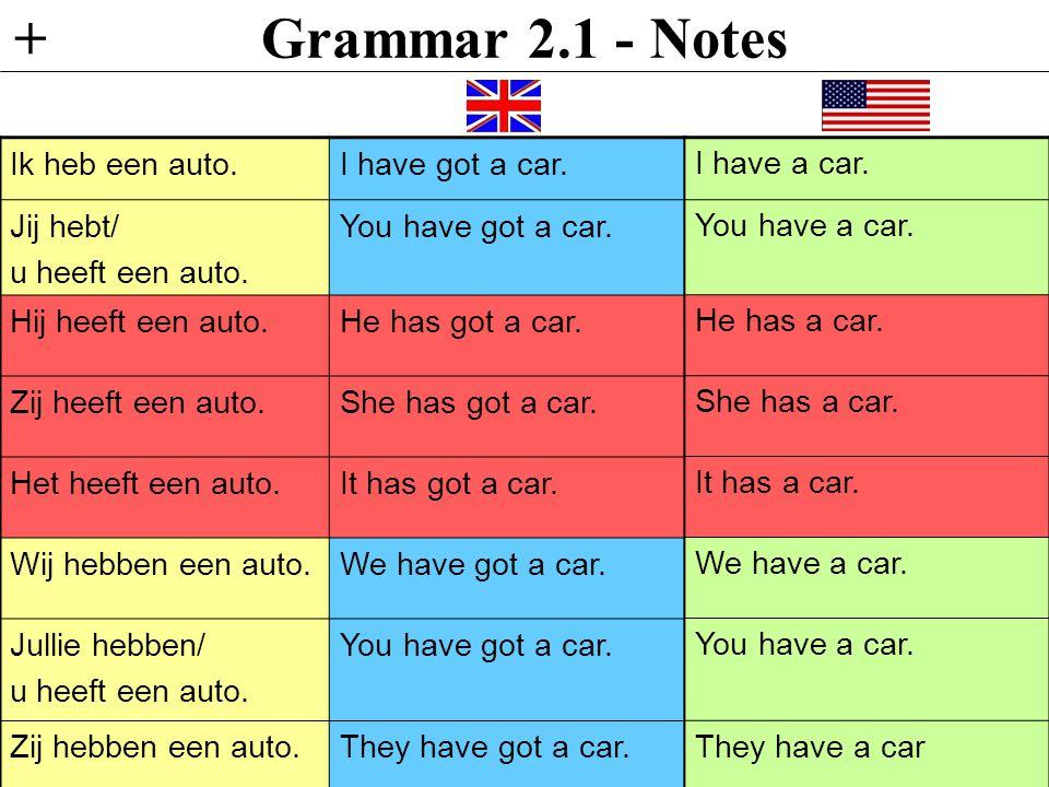 Grammar 2.1 - Notes Ik heb een auto.I have got a car.