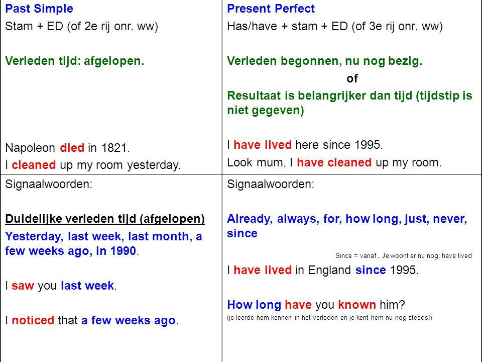 Past Simple Stam + ED (of 2e rij onr.ww) Verleden tijd: afgelopen.