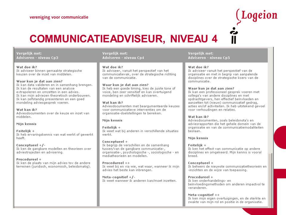 COMMUNICATIEADVISEUR, NIVEAU 4