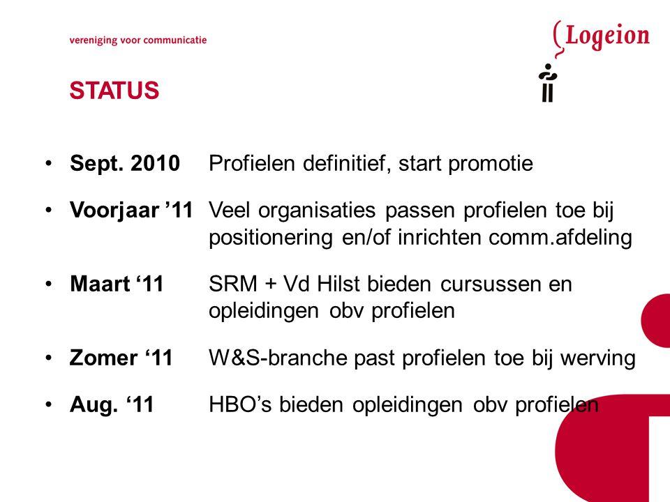 Sept. 2010 Profielen definitief, start promotie Voorjaar '11Veel organisaties passen profielen toe bij positionering en/of inrichten comm.afdeling Maa