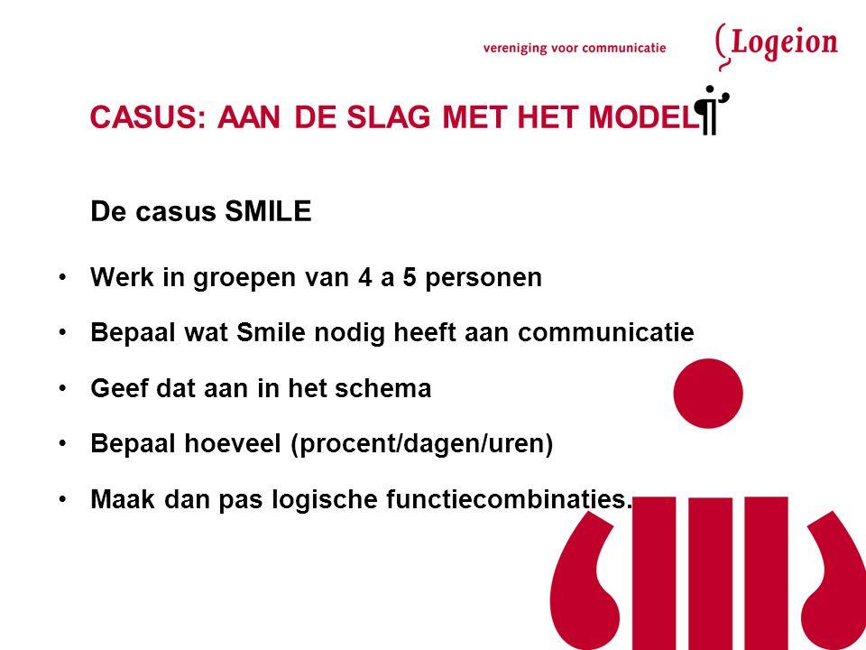 CASUS: AAN DE SLAG MET HET MODEL De casus SMILE Werk in groepen van 4 a 5 personen Bepaal wat Smile nodig heeft aan communicatie Geef dat aan in het s