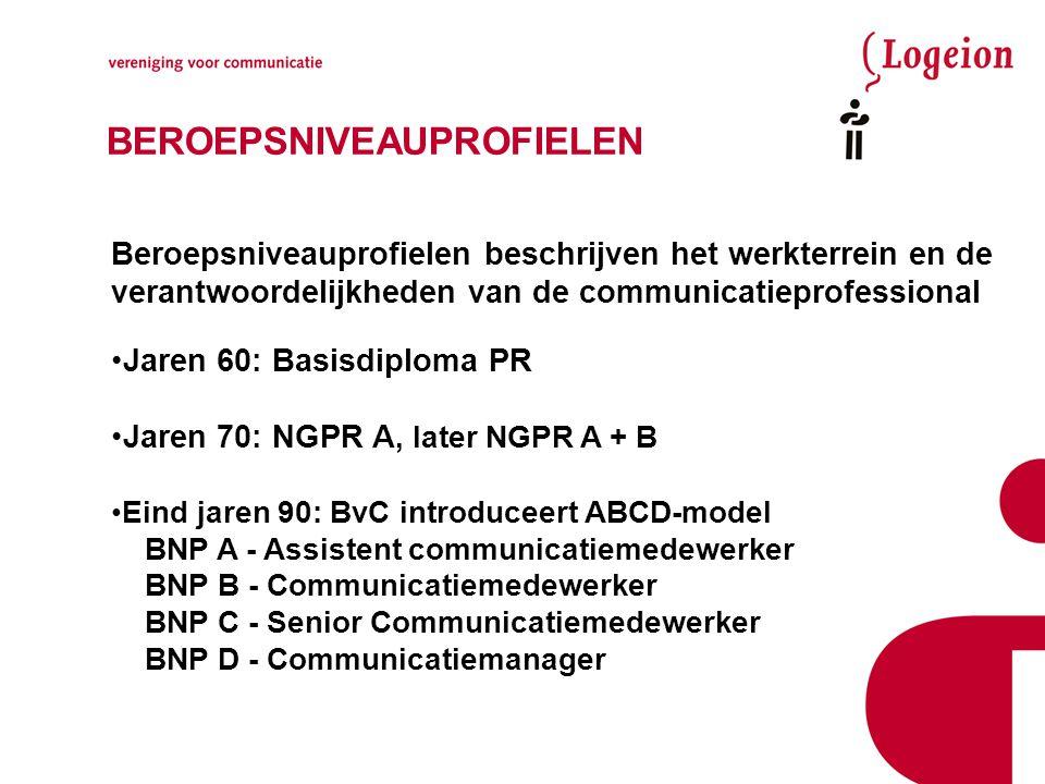 Beroepsniveauprofielen beschrijven het werkterrein en de verantwoordelijkheden van de communicatieprofessional Jaren 60: Basisdiploma PR Jaren 70: NGP