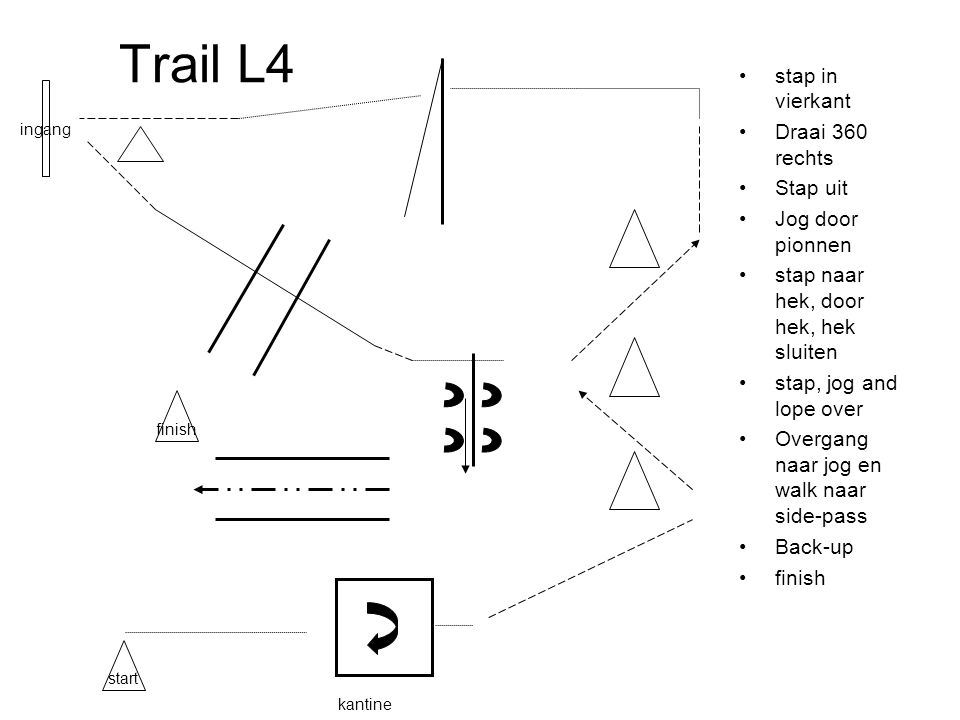 Trail L4 stap in vierkant Draai 360 rechts Stap uit Jog door pionnen stap naar hek, door hek, hek sluiten stap, jog and lope over Overgang naar jog en walk naar side-pass Back-up finish kantine start ingang finish
