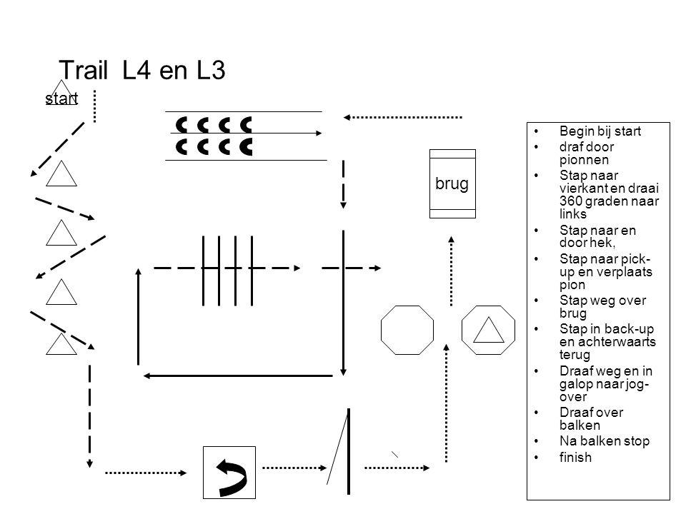 Trail L4 en L3 Begin bij start draf door pionnen Stap naar vierkant en draai 360 graden naar links Stap naar en door hek, Stap naar pick- up en verpla
