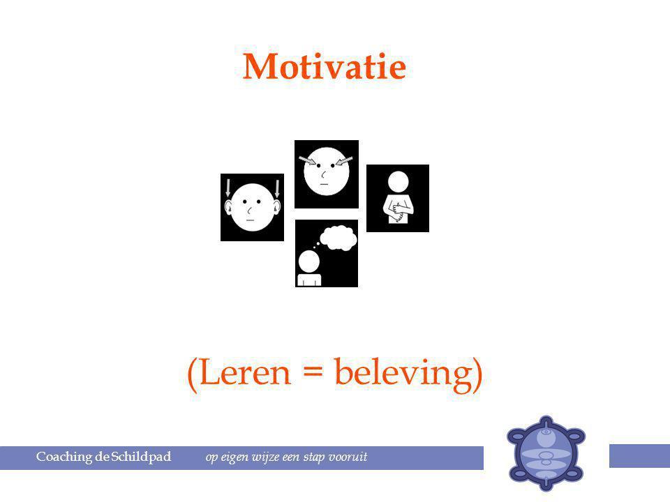 (Leren = beleving) Motivatie