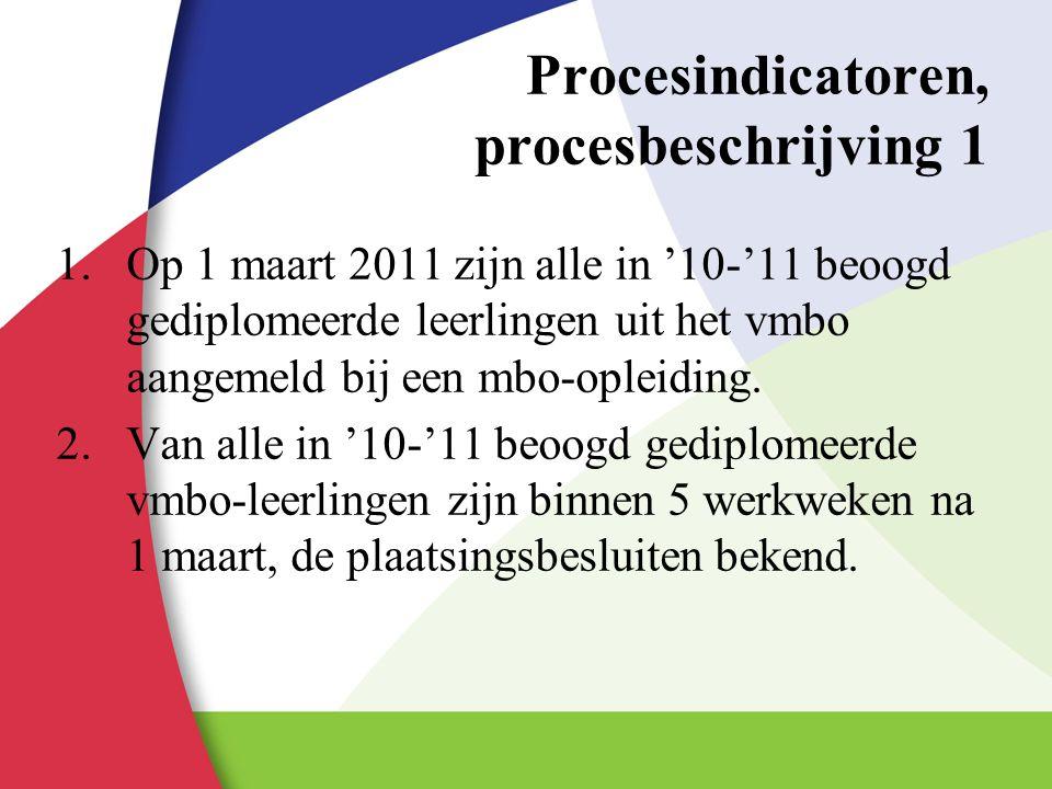 Procesindicatoren, procesbeschrijving 1 1.Op 1 maart 2011 zijn alle in '10-'11 beoogd gediplomeerde leerlingen uit het vmbo aangemeld bij een mbo-ople