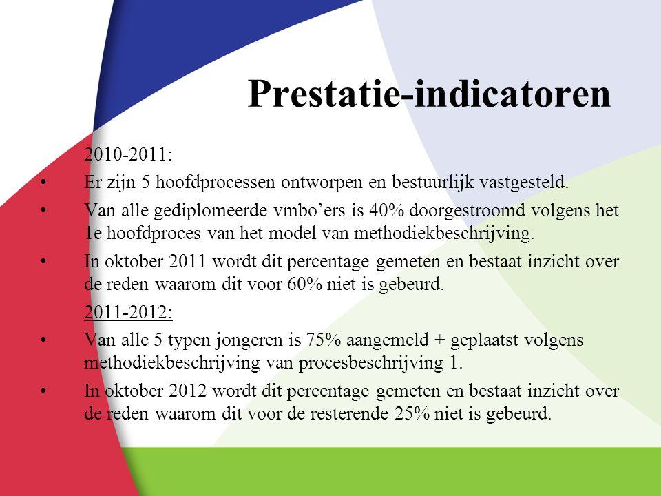 Prestatie-indicatoren 2010-2011: Er zijn 5 hoofdprocessen ontworpen en bestuurlijk vastgesteld. Van alle gediplomeerde vmbo'ers is 40% doorgestroomd v