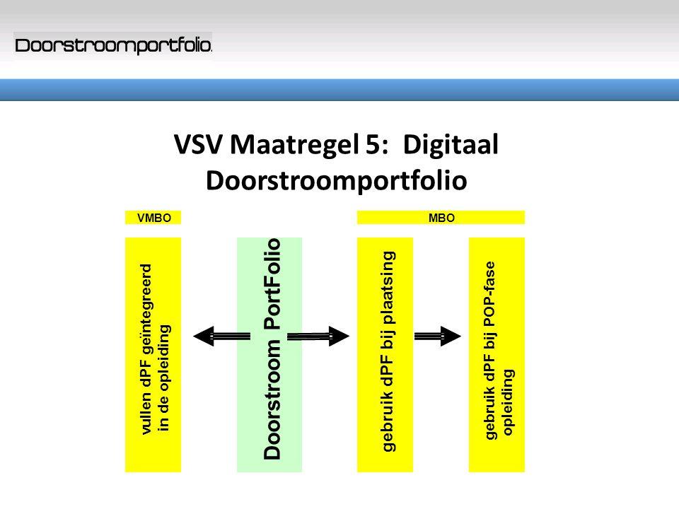 VSV Maatregel 5: Digitaal Doorstroomportfolio VMBO vullen dPF geïntegreerd in de opleiding Doorstroom PortFolio gebruik dPF bij plaatsing gebruik dPF