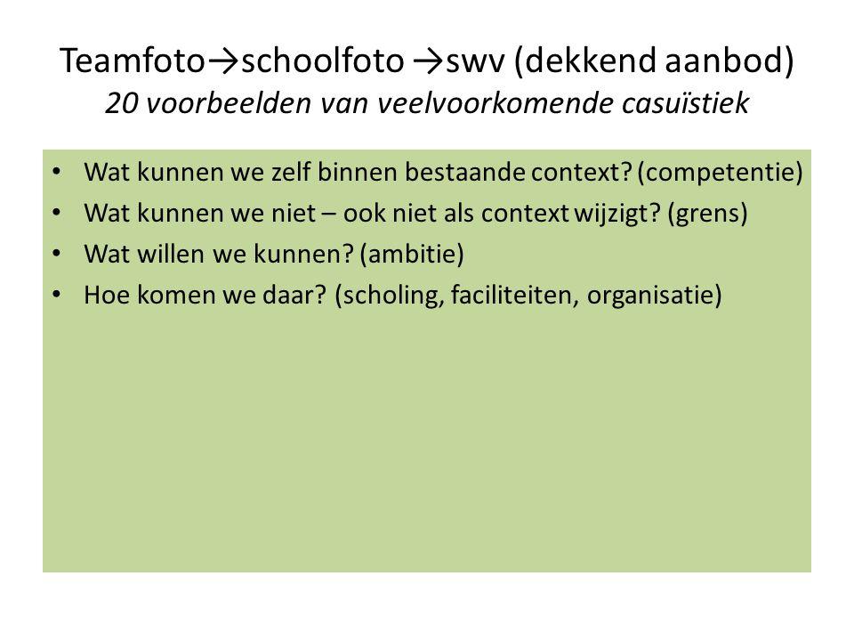 Teamfoto→schoolfoto →swv (dekkend aanbod) 20 voorbeelden van veelvoorkomende casuïstiek Wat kunnen we zelf binnen bestaande context.