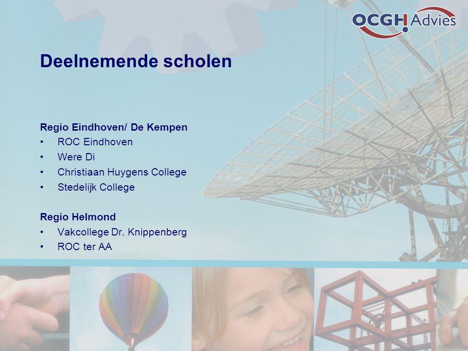 Regio Eindhoven/ De Kempen ROC Eindhoven Were Di Christiaan Huygens College Stedelijk College Regio Helmond Vakcollege Dr.