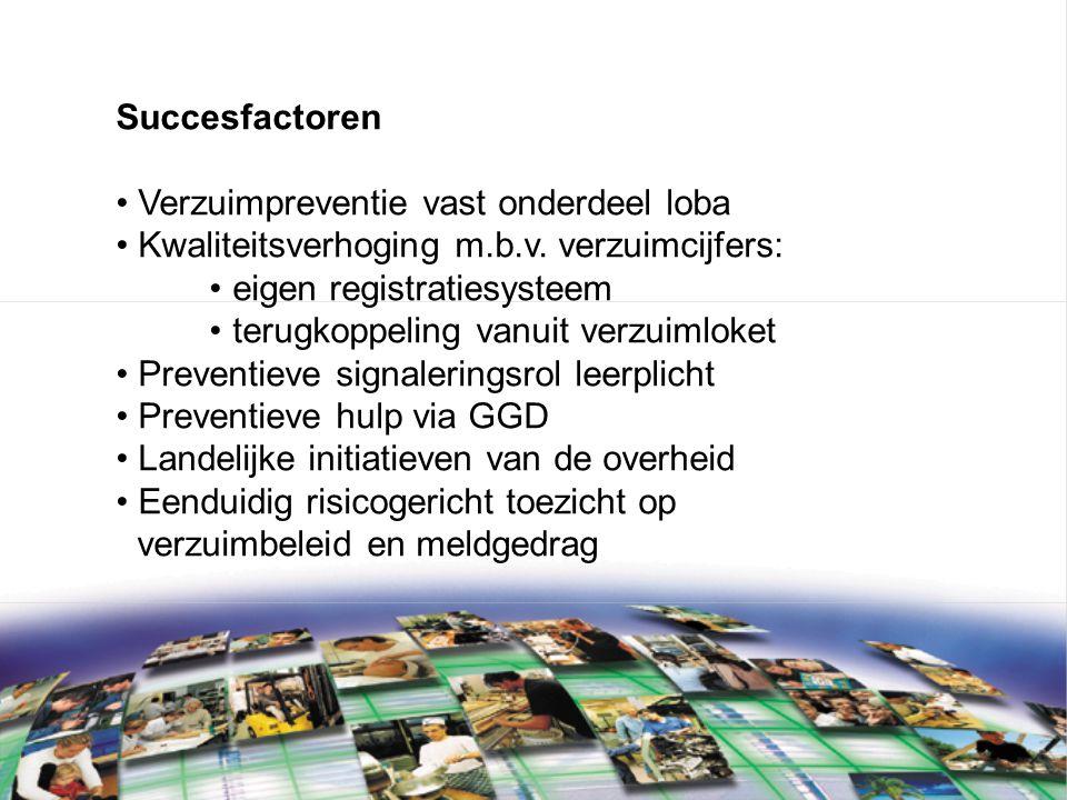 Succesfactoren Verzuimpreventie vast onderdeel loba Kwaliteitsverhoging m.b.v.