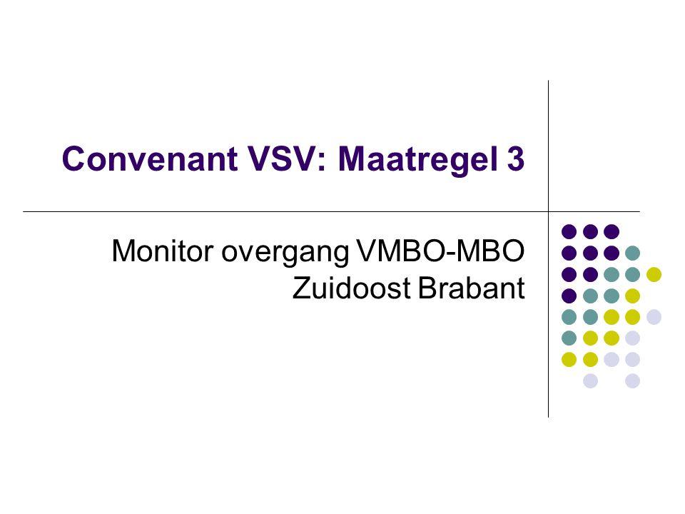 Convenant VSV: Maatregel 3 Monitor overgang VMBO-MBO Zuidoost Brabant