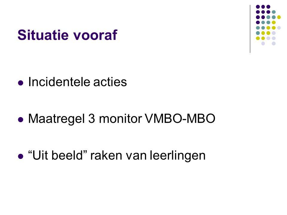 """Situatie vooraf Incidentele acties Maatregel 3 monitor VMBO-MBO """"Uit beeld"""" raken van leerlingen"""