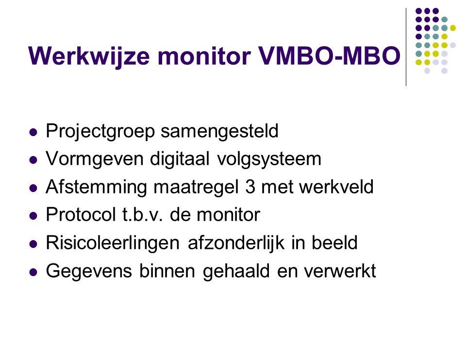 Werkwijze monitor VMBO-MBO Projectgroep samengesteld Vormgeven digitaal volgsysteem Afstemming maatregel 3 met werkveld Protocol t.b.v. de monitor Ris