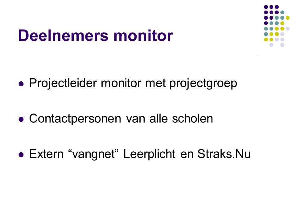 """Deelnemers monitor Projectleider monitor met projectgroep Contactpersonen van alle scholen Extern """"vangnet"""" Leerplicht en Straks.Nu"""