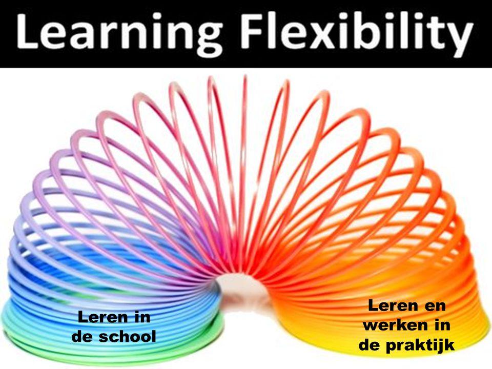 Leren in de school Leren en werken in de praktijk