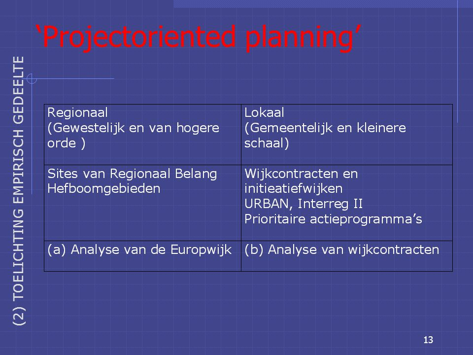 13 'Projectoriented planning' (2) TOELICHTING EMPIRISCH GEDEELTE