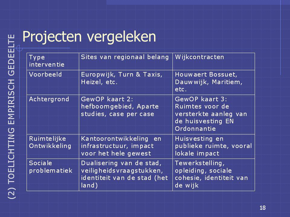 18 Projecten vergeleken (2) TOELICHTING EMPIRISCH GEDEELTE