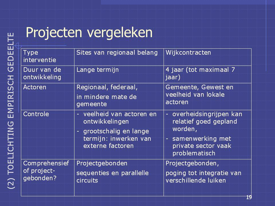19 Projecten vergeleken (2) TOELICHTING EMPIRISCH GEDEELTE