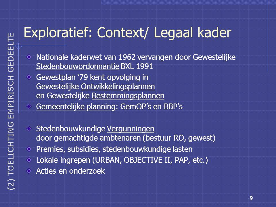 9 Exploratief: Context/ Legaal kader Nationale kaderwet van 1962 vervangen door Gewestelijke Stedenbouwordonnantie BXL 1991 Gewestplan '79 kent opvolging in Gewestelijke Ontwikkelingsplannen en Gewestelijke Bestemmingsplannen Gemeentelijke planning: GemOP's en BBP's Stedenbouwkundige Vergunningen door gemachtigde ambtenaren (bestuur RO, gewest) Premies, subsidies, stedenbouwkundige lasten Lokale ingrepen (URBAN, OBJECTIVE II, PAP, etc.) Acties en onderzoek (2) TOELICHTING EMPIRISCH GEDEELTE