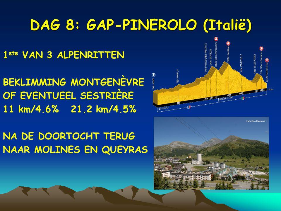 DAG 8: GAP-PINEROLO (Italië) 1 ste VAN 3 ALPENRITTEN BEKLIMMING MONTGENÈVRE OF EVENTUEEL SESTRIÈRE 11 km/4.6% 21.2 km/4.5% NA DE DOORTOCHT TERUG NAAR MOLINES EN QUEYRAS