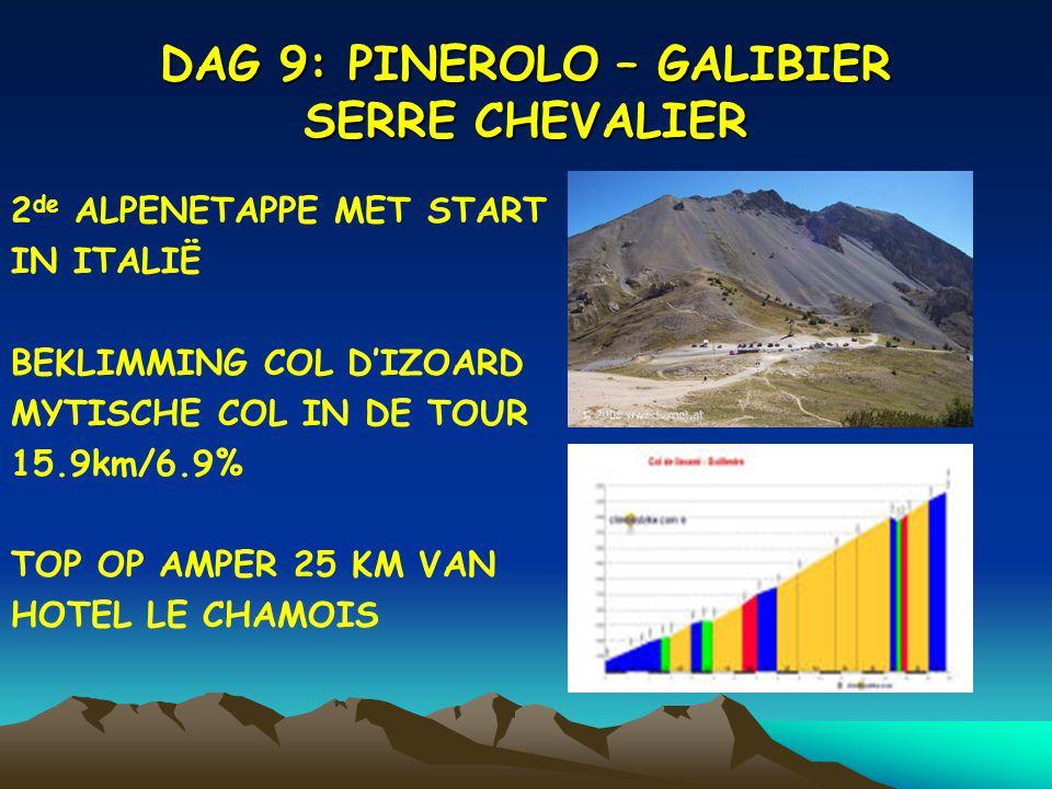 DAG 9: PINEROLO – GALIBIER SERRE CHEVALIER 2 de ALPENETAPPE MET START IN ITALIË BEKLIMMING COL D'IZOARD MYTISCHE COL IN DE TOUR 15.9km/6.9% TOP OP AMPER 25 KM VAN HOTEL LE CHAMOIS