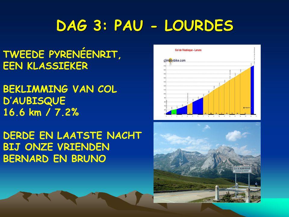 DAG 3: PAU - LOURDES TWEEDE PYRENÉENRIT, EEN KLASSIEKER BEKLIMMING VAN COL D'AUBISQUE 16.6 km / 7.2% DERDE EN LAATSTE NACHT BIJ ONZE VRIENDEN BERNARD