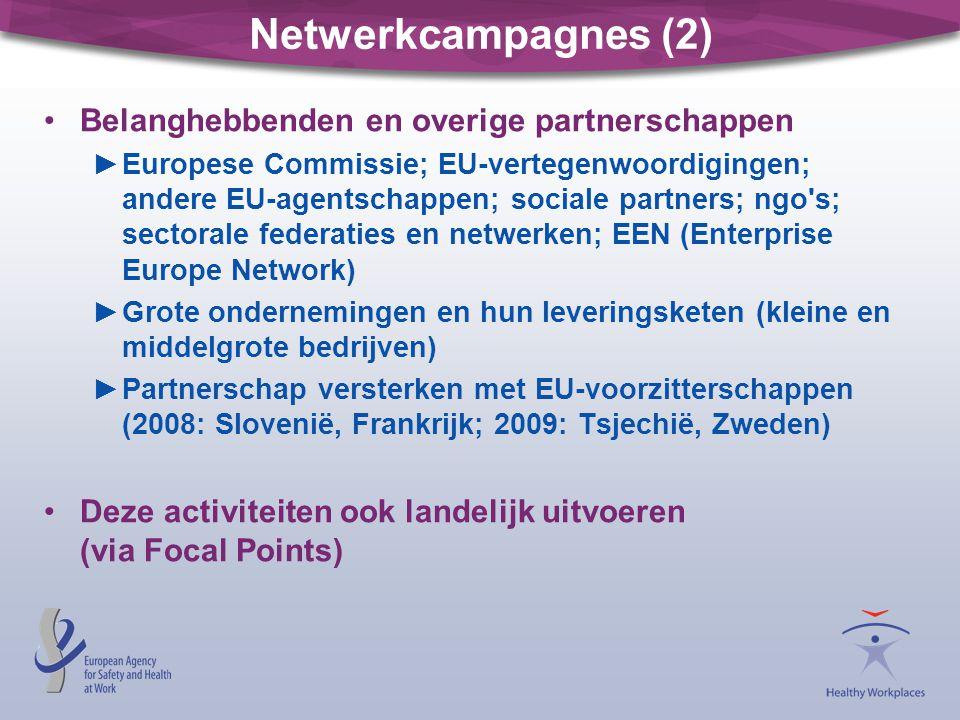 Netwerkcampagnes (2) Belanghebbenden en overige partnerschappen ►Europese Commissie; EU-vertegenwoordigingen; andere EU-agentschappen; sociale partners; ngo s; sectorale federaties en netwerken; EEN (Enterprise Europe Network) ►Grote ondernemingen en hun leveringsketen (kleine en middelgrote bedrijven) ►Partnerschap versterken met EU-voorzitterschappen (2008: Slovenië, Frankrijk; 2009: Tsjechië, Zweden) Deze activiteiten ook landelijk uitvoeren (via Focal Points)