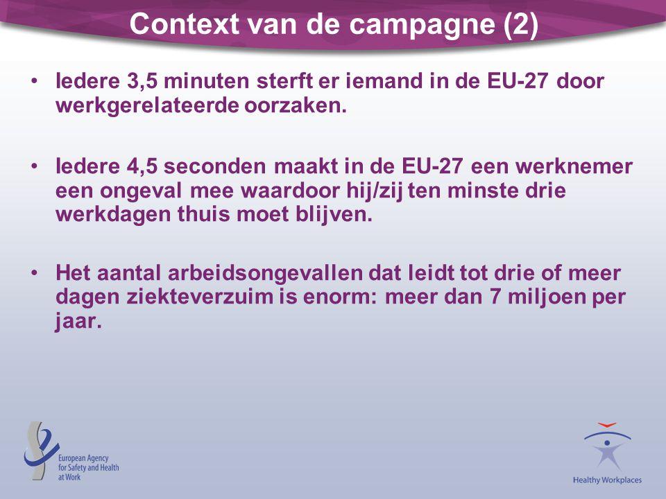 Context van de campagne (2) Iedere 3,5 minuten sterft er iemand in de EU-27 door werkgerelateerde oorzaken.