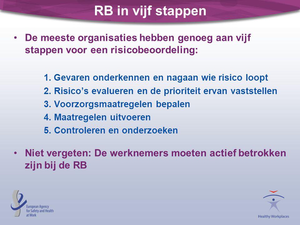 RB in vijf stappen De meeste organisaties hebben genoeg aan vijf stappen voor een risicobeoordeling: 1.