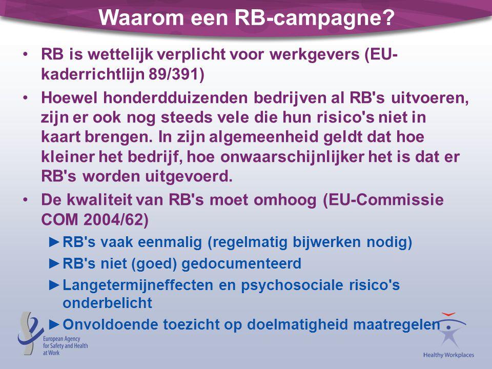 Waarom een RB-campagne.