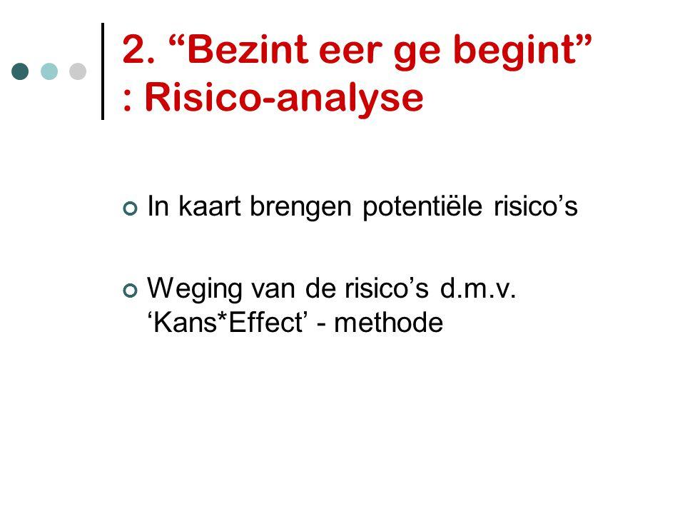 """2. """"Bezint eer ge begint"""" : Risico-analyse In kaart brengen potentiële risico's Weging van de risico's d.m.v. 'Kans*Effect' - methode"""