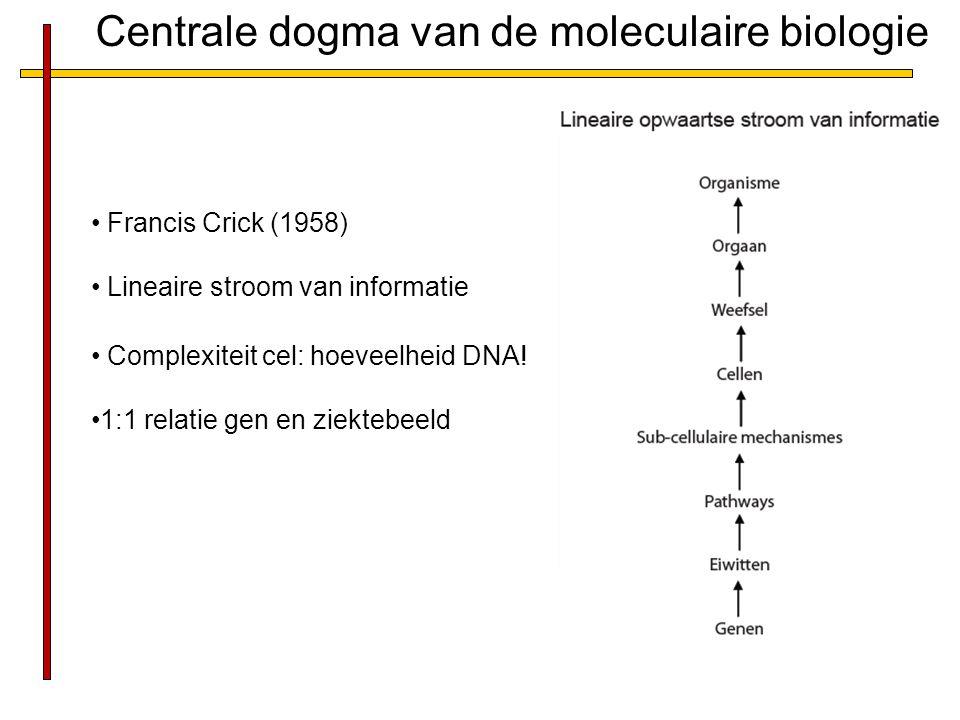 Centrale dogma van de moleculaire biologie Francis Crick (1958) Lineaire stroom van informatie Complexiteit cel: hoeveelheid DNA! 1:1 relatie gen en z