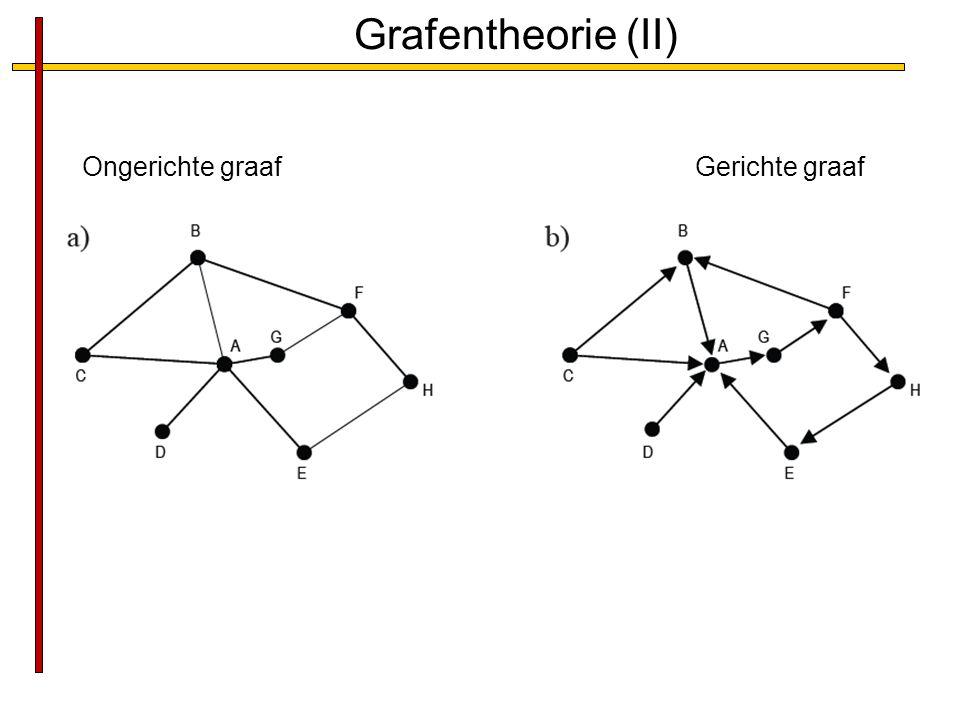 Grafentheorie (II) Ongerichte graaf Gerichte graaf